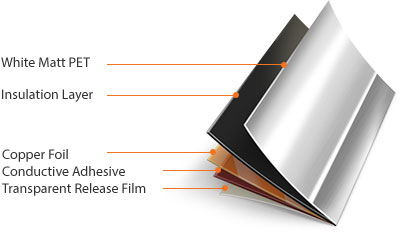White Matt PET > Insulation Layer > Copper Foil > Conductive Adhesive > Transparent Release Film